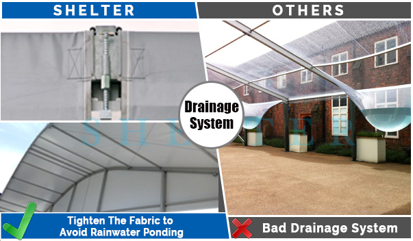 clear span tent - drainage-system