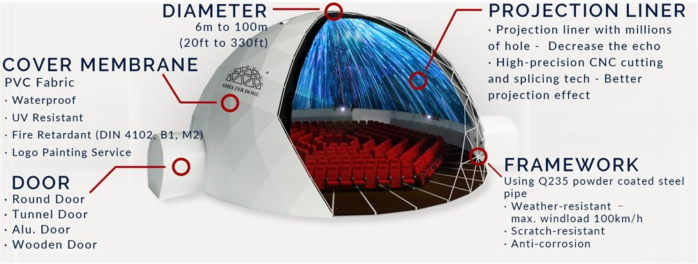 360 projection dome package - immersive cinema theater conference hall building for sale
